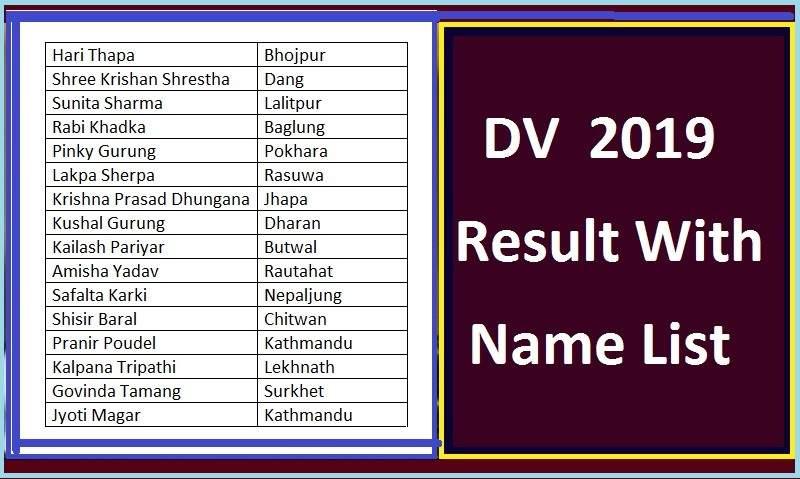 DV-2019: Liste des pays éligibles pour DV Lottery 2019