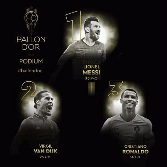 Ballon d'or 2019: Le classement des 10 meilleurs joueurs