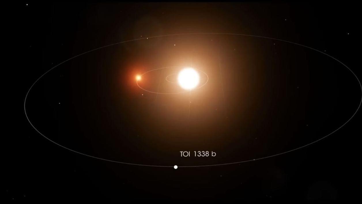 Un lycéen découvre une exoplanète après seulement 3 jours de stage à la NASA