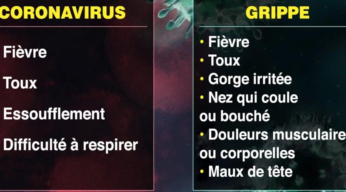 Quelles sont les differences entre le coronavirus et la grippe ?