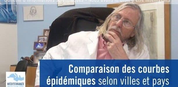Pr Didier Raoult fait la Comparaison des courbes épidémiques selon les villes et les pays