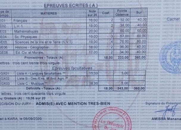 BAC1 2020 au Togo : il obtient une moyenne de 19,06