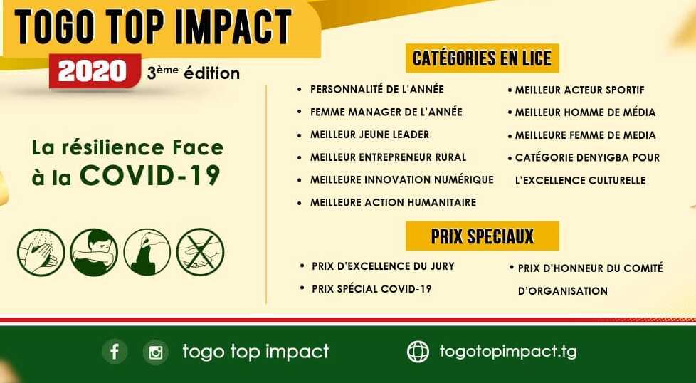 Togo Top Impact présente ses nominés