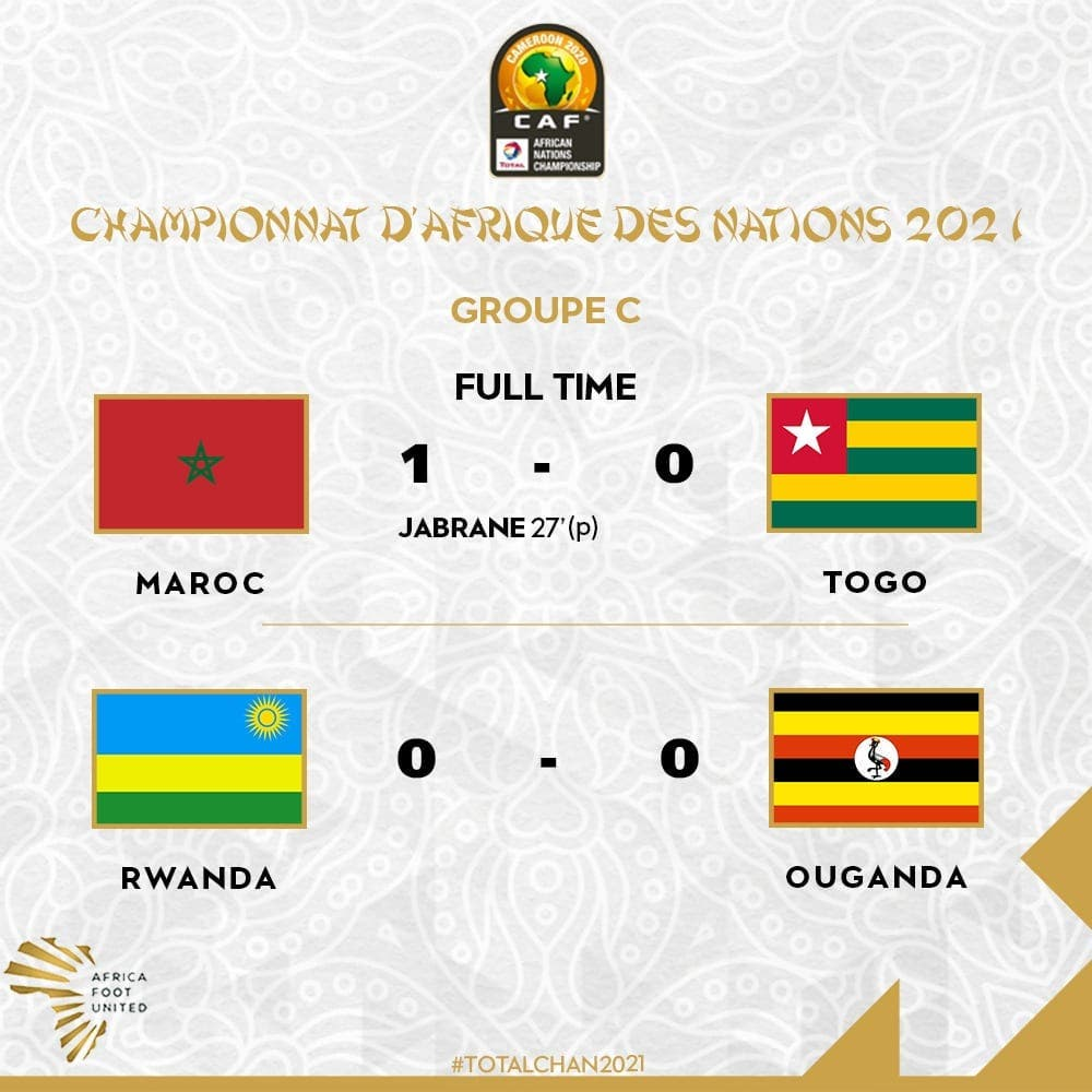 CHAN 2021: Voici la situation dans le groupe du Togo