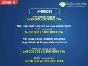 Gabon/ Covid-19:Des Amendes Prévues En Cas D'Infraction Des Mesures Barrières