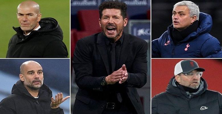 Classement Top 50 des meilleurs entraineurs du Monde… Klopp 4é, Mourinho 19é, Zidane 21é